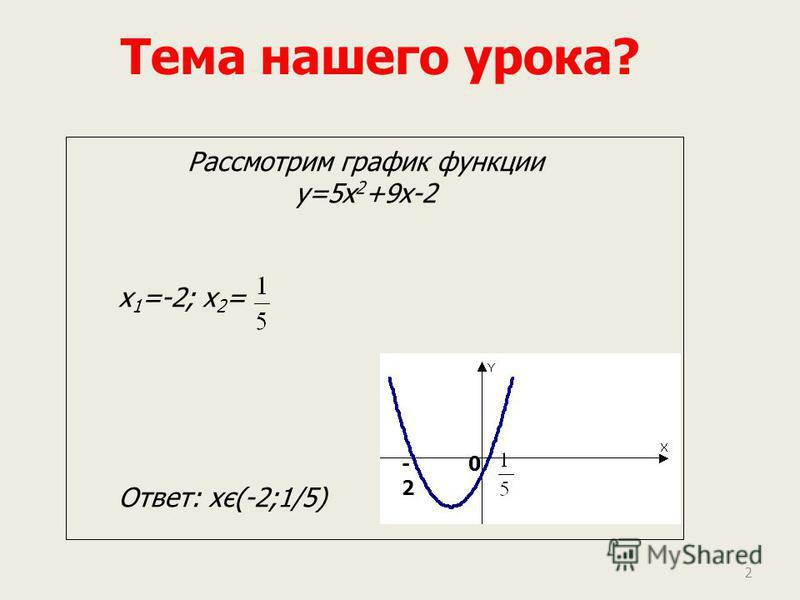 Тема нашего урока? Рассмотрим график функции y=5 х 2 +9 х-2 х 1 =-2; х 2 = Ответ: хє(-2;1/5) -2-2 0 2
