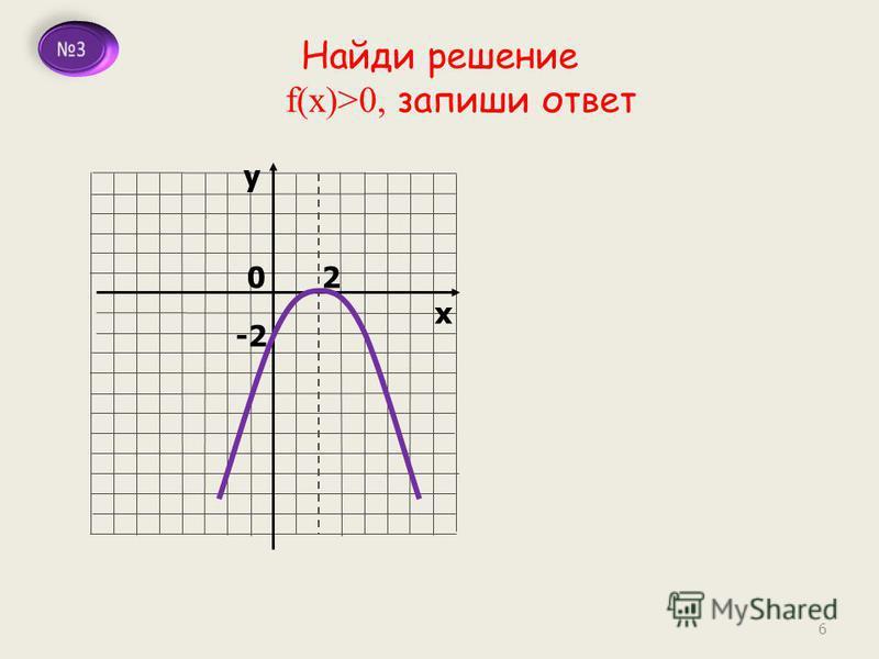 у х 0 2 Найди решение f(x)>0, запиши ответ 6