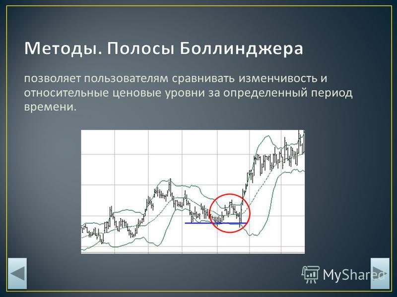 позволяет пользователям сравнивать изменчивость и относительные ценовые уровни за определенный период времени.