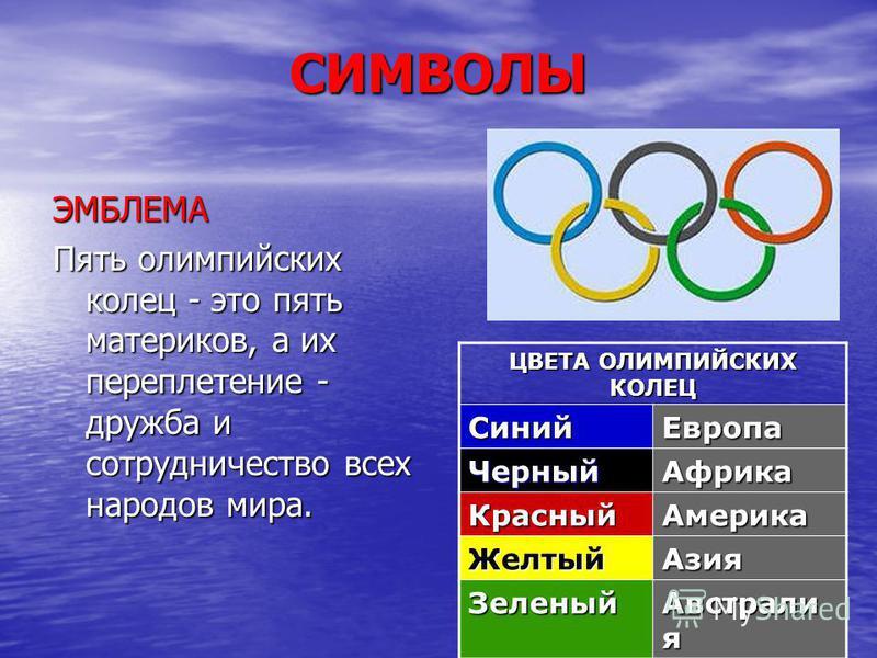 СИМВОЛЫ ЭМБЛЕМА Пять олимпийских колец - это пять материков, а их переплетение - дружба и сотрудничество всех народов мира. ЦВЕТА ОЛИМПИЙСКИХ КОЛЕЦ Синий Европа Черный Африка Красный Америка Желтый Азия Зеленый Австрали я