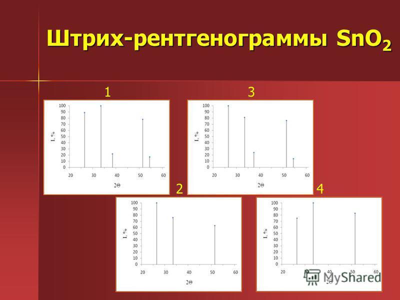 Штрих-рентгенограммы SnO 2 1 2 3 4