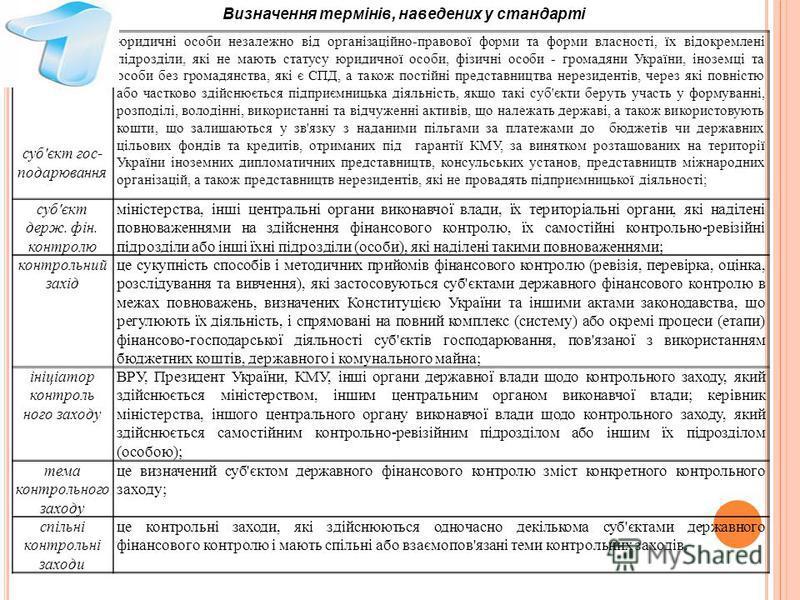 суб'єкт гос подарювання юридичні особи незалежно від організаційно-правової форми та форми власності, їх відокремлені підрозділи, які не мають статусу юридичної особи, фізичні особи - громадяни України, іноземці та особи без громадянства, які є СПД,