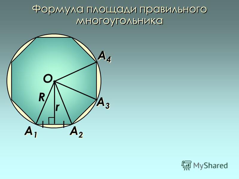 О R r Формула площади правильного многоугольника А2А2 А2А2 А1А1 А1А1 А4А4 А4А4 А3А3 А3А3