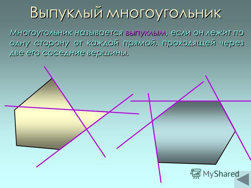 Выпуклый многоугольник Многоугольник называется выпуклым, если он лежит по одну сторону от каждой прямой, проходящей через две его соседние вершины.