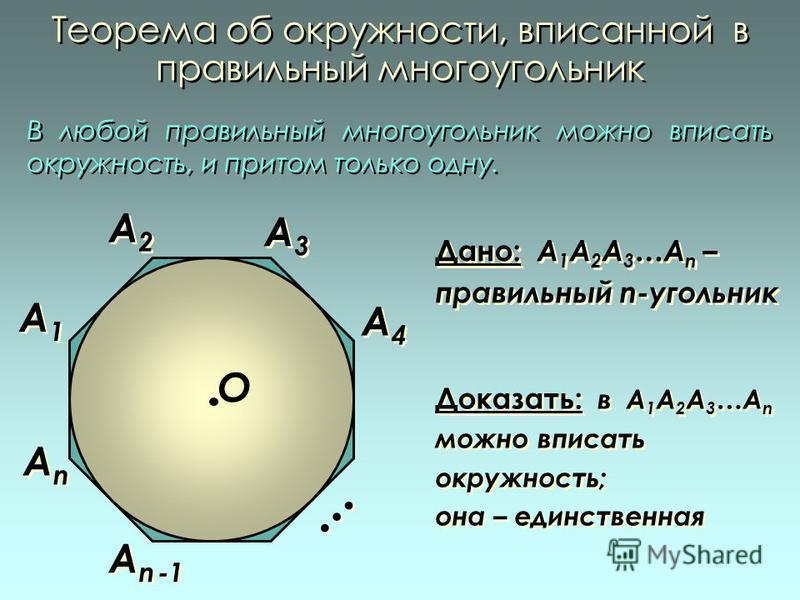 Теорема об окружности, вписанной в правильный многоугольник А2А2 А2А2 А1А1 А1А1 А n -1 А3А3 А3А3 АnАn АnАn … … А4А4 А4А4 В любой правильный многоугольник можно вписать окружность, и притом только одну. Дано: А 1 А 2 А 3 …А n – правильный n-угольник Д