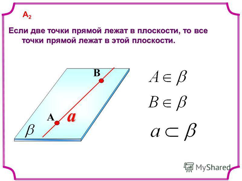 a Если две точки прямой лежат в плоскости, то все точки прямой лежат в этой плоскости. точки прямой лежат в этой плоскости. A B А2А2