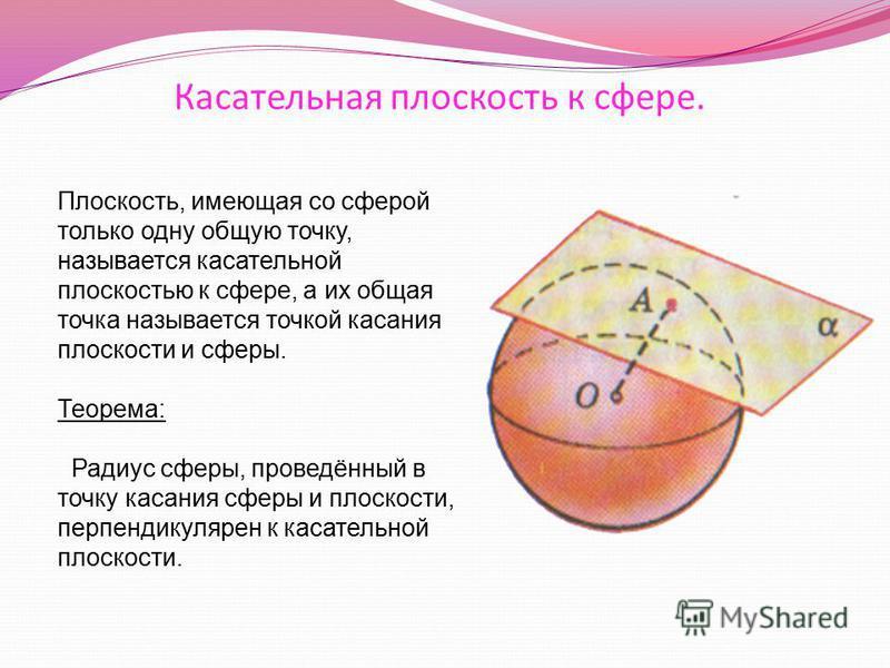 Касательная плоскость к сфере. Плоскость, имеющая со сферой только одну общую точку, называется касательной плоскостью к сфере, а их общая точка называется точкой касания плоскости и сферы. Теорема: Радиус сферы, проведённый в точку касания сферы и п