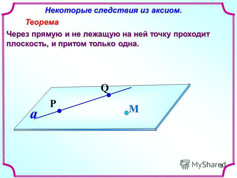 5 Некоторые следствия из аксиом. Некоторые следствия из аксиом. Теорема Теорема Через прямую и не лежащую на ней точку проходит плоскость, и притом только одна. М a Q P