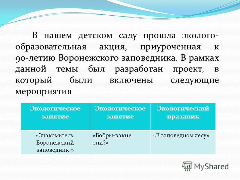 В нашем детском саду прошла эколого- образовательная акция, приуроченная к 90-летию Воронежского заповедника. В рамках данной темы был разработан проект, в который были включены следующие мероприятия Экологическое занятие Экологическое занятие Эколог