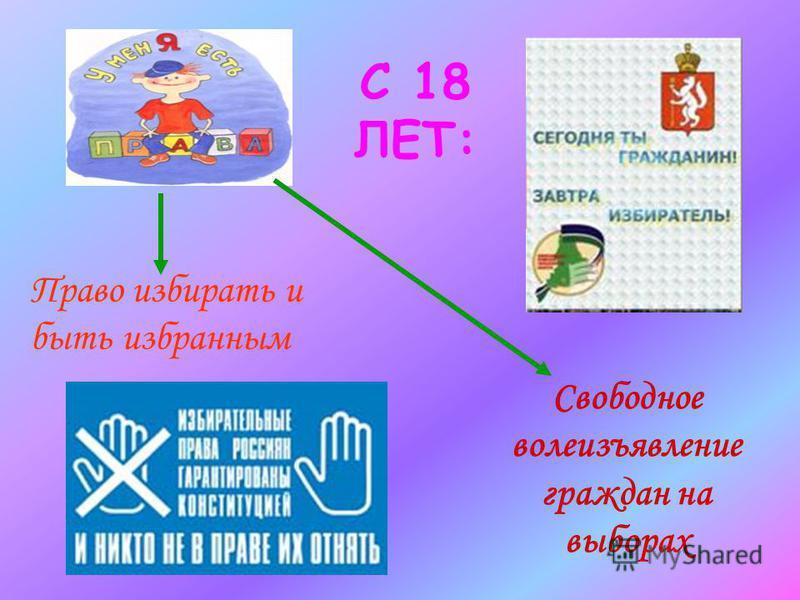 Право избирать и быть избранным С 18 ЛЕТ: Свободное волеизъявление граждан на выборах