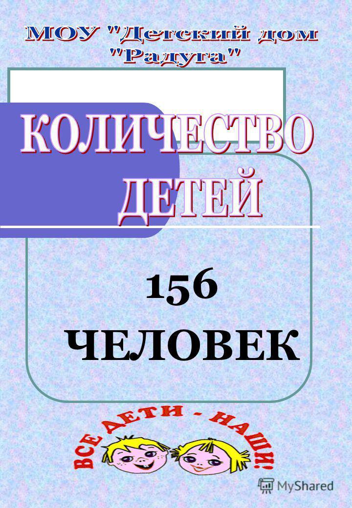 156 ЧЕЛОВЕК