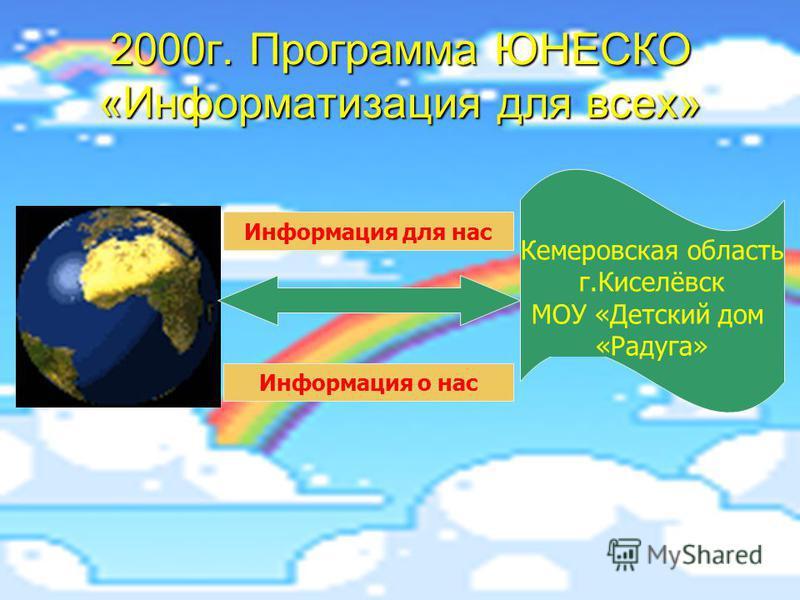 2000 г. Программа ЮНЕСКО «Информатизация для всех» Информация для нас Информация о нас Кемеровская область г.Киселёвск МОУ «Детский дом «Радуга»
