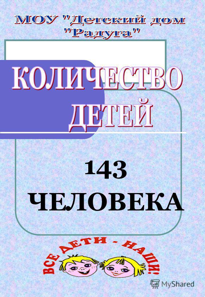 143 ЧЕЛОВЕКА