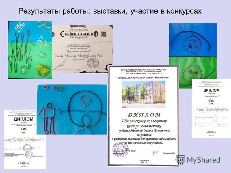 Результаты работы: выставки, участие в конкурсах