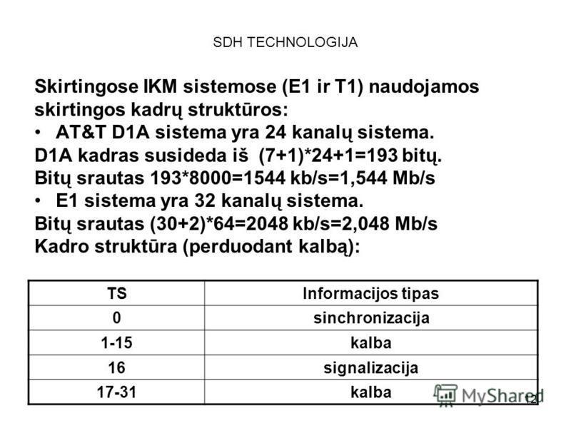 12 SDH TECHNOLOGIJA Skirtingose IKM sistemose (E1 ir T1) naudojamos skirtingos kadrų struktūros: AT&T D1A sistema yra 24 kanalų sistema. D1A kadras susideda iš (7+1)*24+1=193 bitų. Bitų srautas 193*8000=1544 kb/s=1,544 Mb/s E1 sistema yra 32 kanalų s