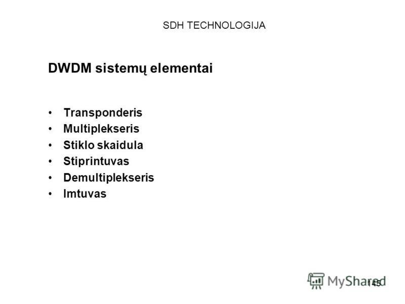 145 Transponderis Multiplekseris Stiklo skaidula Stiprintuvas Demultiplekseris Imtuvas DWDM sistemų elementai SDH TECHNOLOGIJA