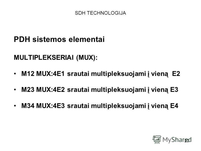20 SDH TECHNOLOGIJA PDH sistemos elementai MULTIPLEKSERIAI (MUX): M12 MUX:4E1 srautai multipleksuojami į vieną E2 M23 MUX:4E2 srautai multipleksuojami į vieną E3 M34 MUX:4E3 srautai multipleksuojami į vieną E4