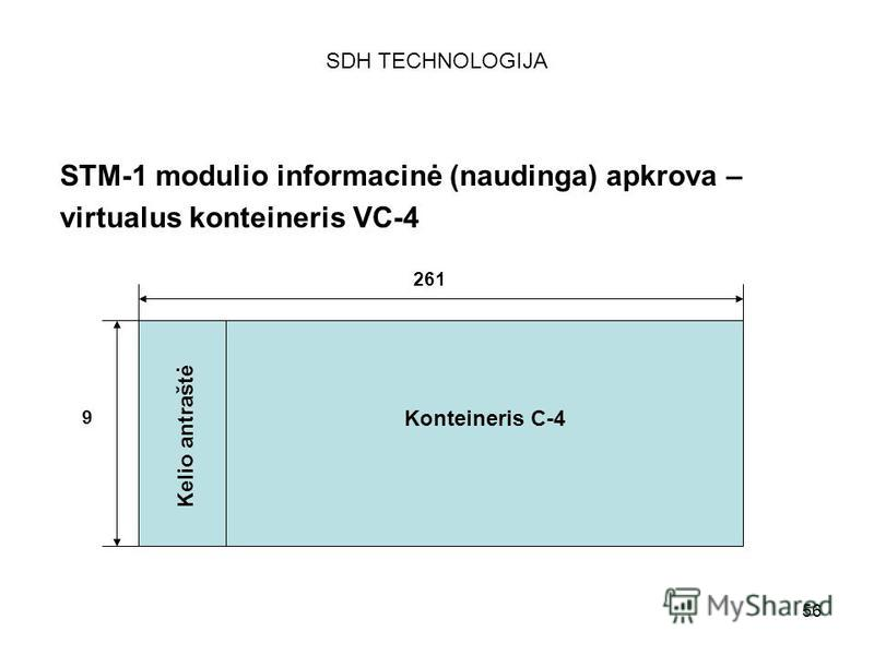 56 SDH TECHNOLOGIJA STM-1 modulio informacinė (naudinga) apkrova – virtualus konteineris VC-4 9 261 Kelio antraštė Konteineris C-4