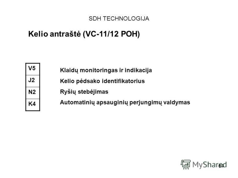 64 SDH TECHNOLOGIJA Kelio antraštė (VC-11/12 POH) V5 J2 N2 K4 Klaidų monitoringas ir indikacija Kelio pėdsako identifikatorius Ryšių stebėjimas Automatinių apsauginių perjungimų valdymas
