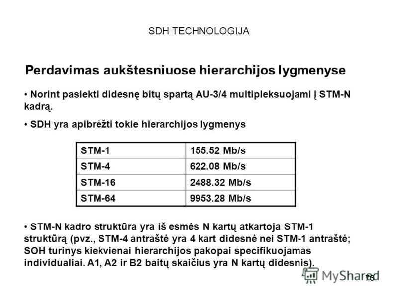 76 SDH TECHNOLOGIJA Perdavimas aukštesniuose hierarchijos lygmenyse Norint pasiekti didesnę bitų spartą AU-3/4 multipleksuojami į STM-N kadrą. SDH yra apibrėžti tokie hierarchijos lygmenys STM-1155.52 Mb/s STM-4622.08 Mb/s STM-162488.32 Mb/s STM-6499