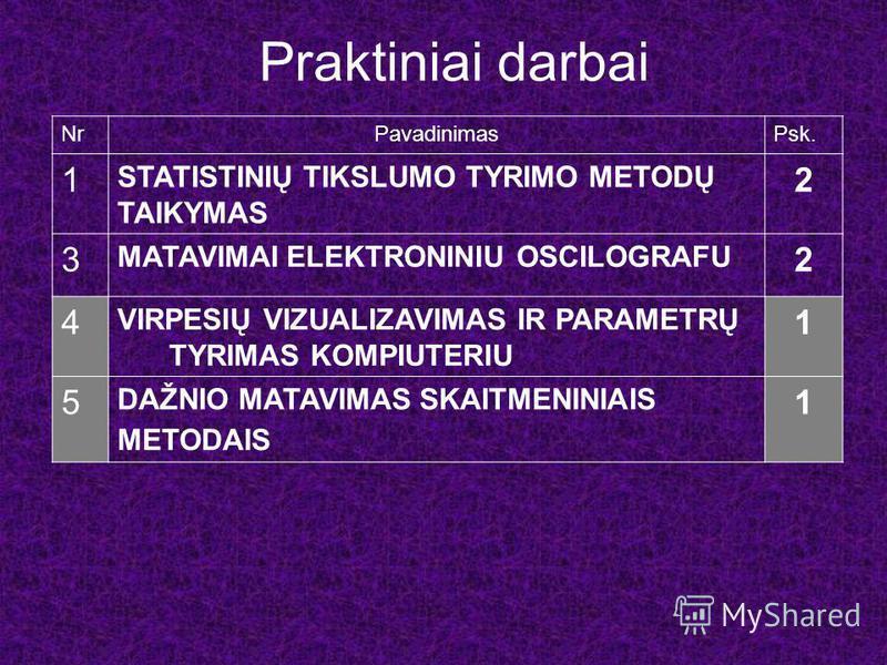 Praktiniai darbai NrPavadinimasPsk. 1 STATISTINIŲ TIKSLUMO TYRIMO METODŲ TAIKYMAS 2 3 MATAVIMAI ELEKTRONINIU OSCILOGRAFU 2 4 VIRPESIŲ VIZUALIZAVIMAS IR PARAMETRŲ TYRIMAS KOMPIUTERIU 1 5 DAŽNIO MATAVIMAS SKAITMENINIAIS METODAIS 1