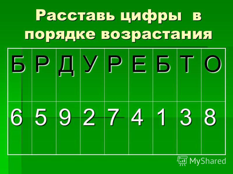 Расставь цифры в порядке возрастания БРДУРЕБТО 659274138