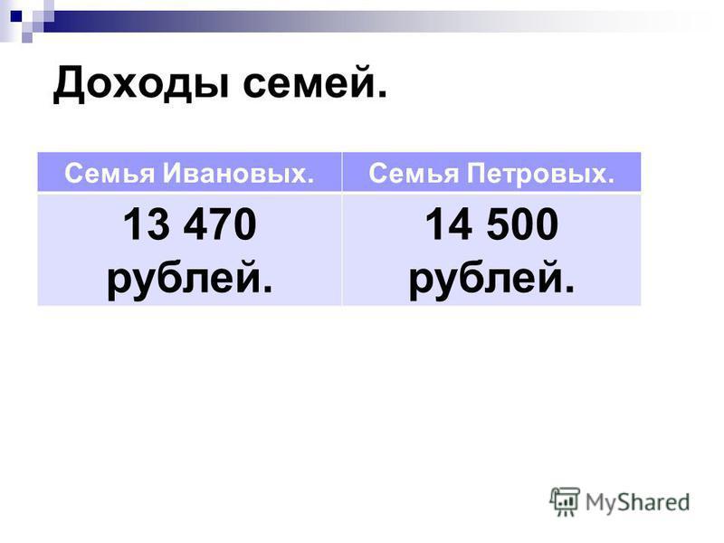 Семья Ивановых.Семья Петровых. 13 470 рублей. 14 500 рублей.