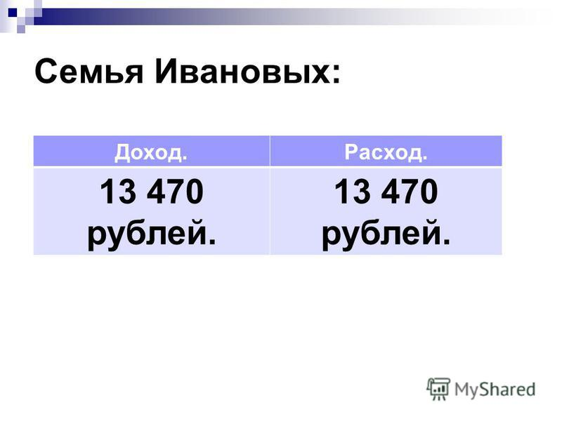 Семья Ивановых: Доход.Расход. 13 470 рублей.