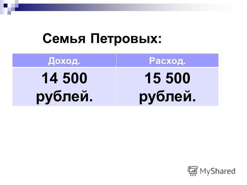 Доход.Расход. 14 500 рублей. 15 500 рублей. Семья Петровых: