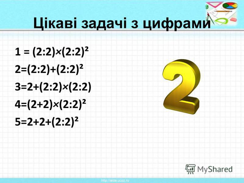 Цікаві задачі з цифрами 1 = (2:2)×(2:2)² 2=(2:2)+(2:2)² 3=2+(2:2)×(2:2) 4=(2+2)×(2:2)² 5=2+2+(2:2)²