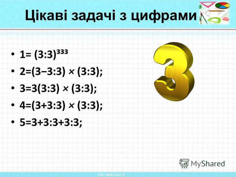 Цікаві задачі з цифрами 1= (3:3)³³³ 2=(33:3) × (3:3); 3=3(3:3) × (3:3); 4=(3+3:3) × (3:3); 5=3+3:3+3:3;