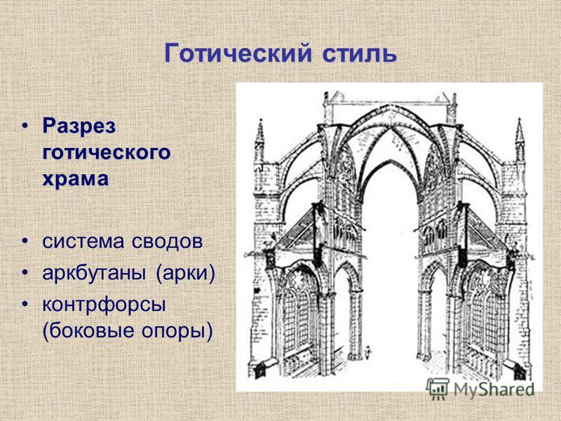 Готический стиль Разрез готического храма Разрез готического храма система сводов аркбутаны (арки) контрфорсы (боковые опоры)
