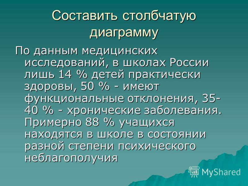 Составить столбчатую диаграмму По данным медицинских исследований, в школах России лишь 14 % детей практически здоровы, 50 % - имеют функциональные отклонения, 35- 40 % - хронические заболевания. Примерно 88 % учащихся находятся в школе в состоянии р