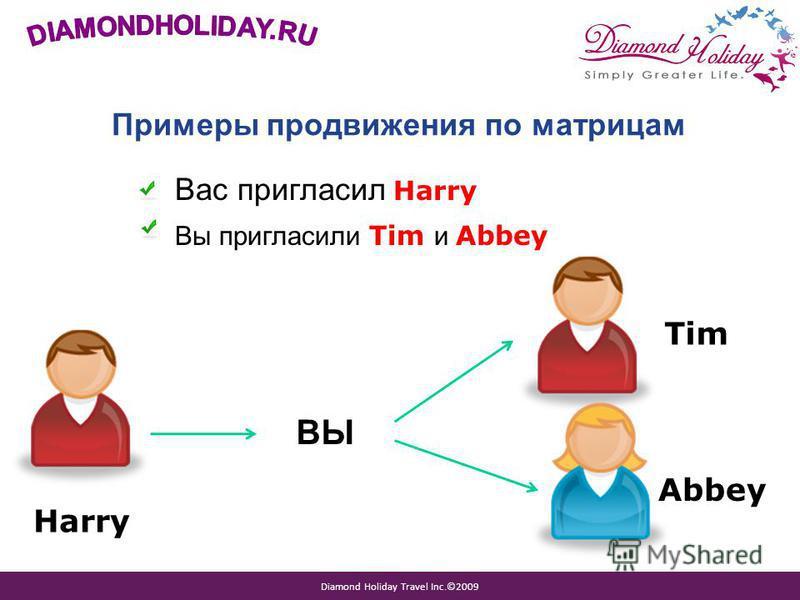 Diamond Holiday Travel Inc.©2009 Примеры продвижения по матрицам Вас пригласил Harry Вы пригласили Tim и Abbey ВЫ Harry Tim Abbey