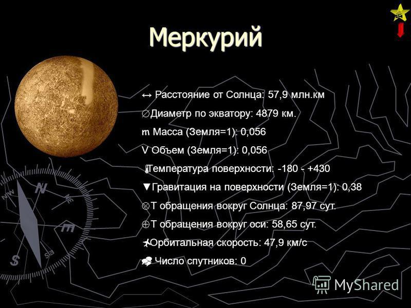 Солнечная система Меркурий Венера Земля Марс Пояс астероидов Юпитер Сатурн Уран Нептун Плутон