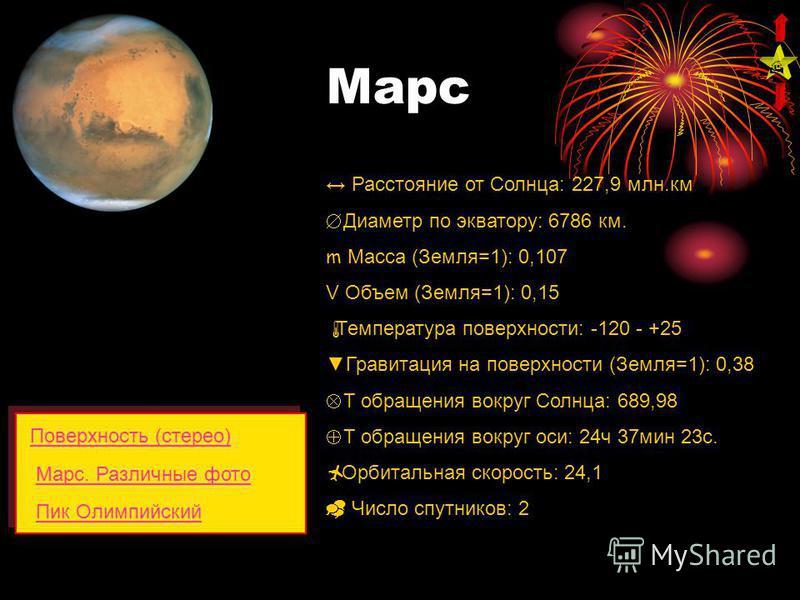 Земля Расстояние от Солнца: 149,6 млн.км Диаметр по экватору: 12 756 км. m Масса (Земля=1): 1 V Объем (Земля=1): 1 Температура поверхности: -70 - +55 Гравитация на поверхности (Земля=1): 1 Т обращения вокруг Солнца: 365,26 Т обращения вокруг оси: 23