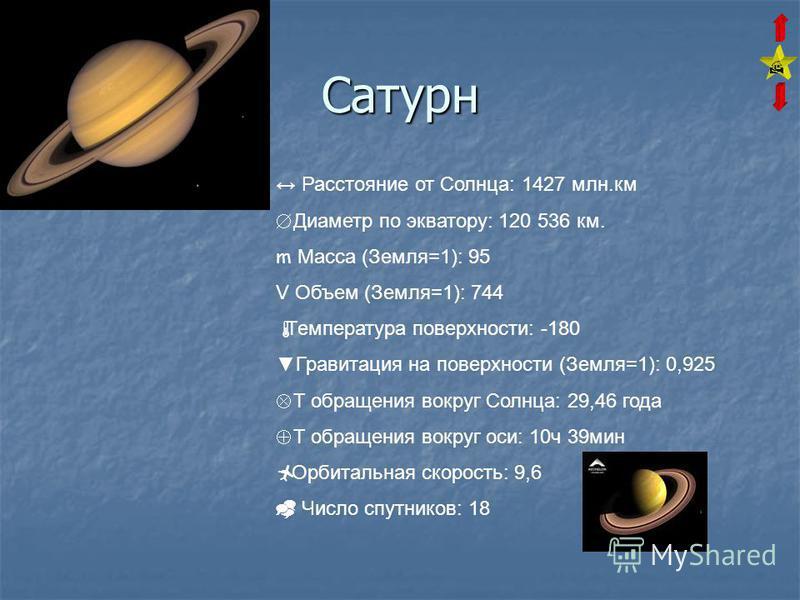 Юпитер Расстояние от Солнца: 778,3 млн.км Диаметр по экватору: 142 984 км. m Масса (Земля=1): 318 V Объем (Земля=1): 1319 Температура поверхности: -150 Гравитация на поверхности (Земля=1): 2,64 Т обращения вокруг Солнца: 11,86 года Т обращения вокруг
