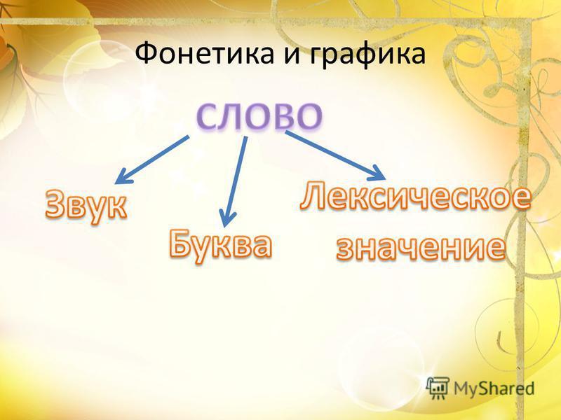 Фонетика и графика