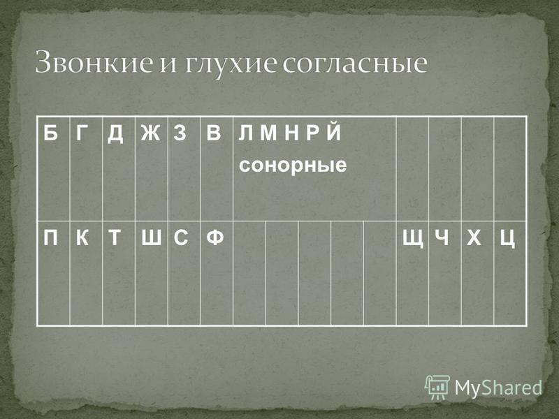 БГДЖЗВЛ М Н Р Й сонорные ПКТШСФЩЧХЦ
