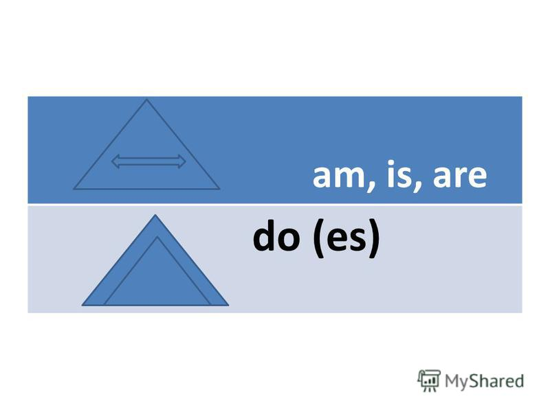 am, is, are do (es)
