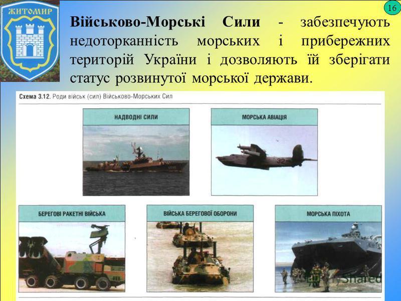 1616 Військово-Морські Сили - забезпечують недоторканність морських і прибережних територій України і дозволяють їй зберігати статус розвинутої морської держави.