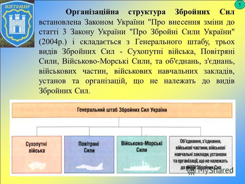 5 Організаційна структура Збройних Сил встановлена Законом України