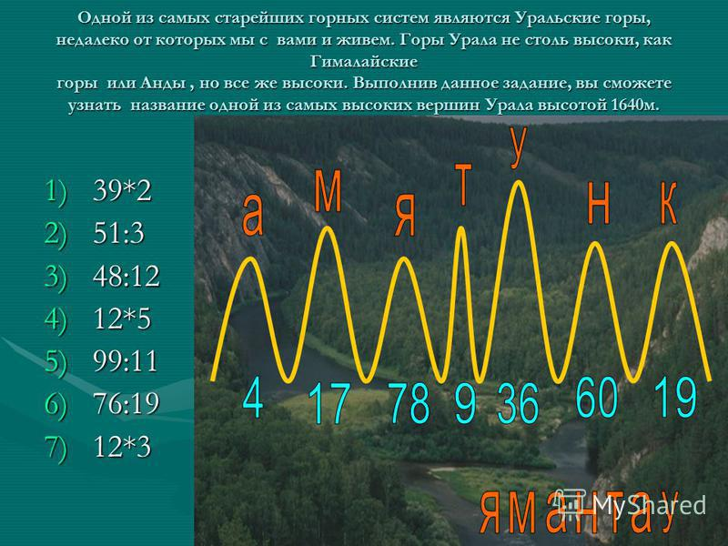 Одной из самых старейших горных систем являются Уральские горы, недалеко от которых мы с вами и живем. Горы Урала не столь высоки, как Гималайские горы или Анды, но все же высоки. Выполнив данное задание, вы сможете узнать название одной из самых выс