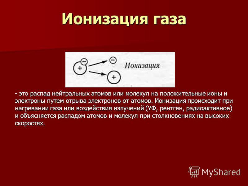 Ионизация газа - это распад нейтральных атомов или молекул на положительные ионы и электроны путем отрыва электронов от атомов. Ионизация происходит при нагревании газа или воздействия излучений (УФ, рентген, радиоактивное) и объясняется распадом ато