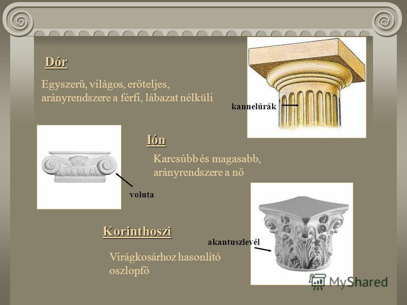 Építészet oszloprend A görög építészet alapvető alaktani eleme az oszloprend. Az ókori építészet világában szigorú törvények uralkodtak. Ez elsősorban a görögök tiszta építkezésmódjára vonatkozott. Fő építményük az oszloppal és gerendával megalapozot