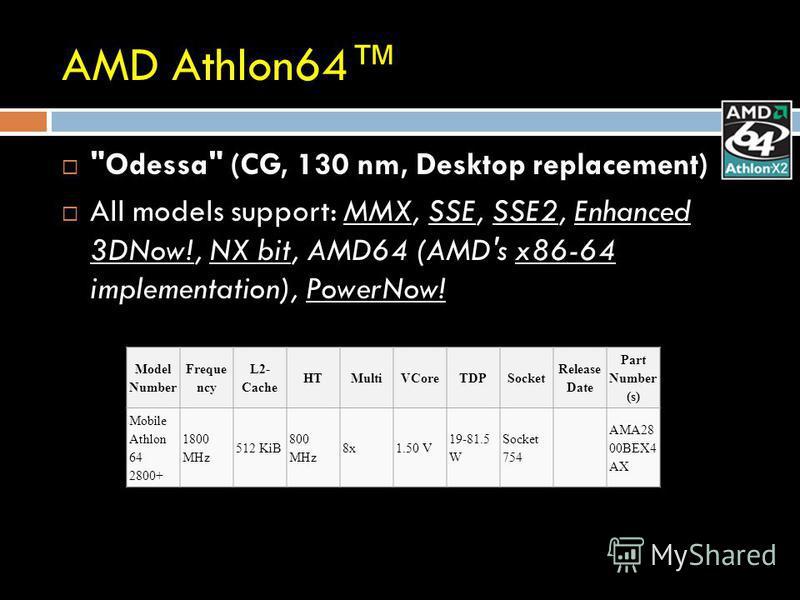 AMD Athlon64