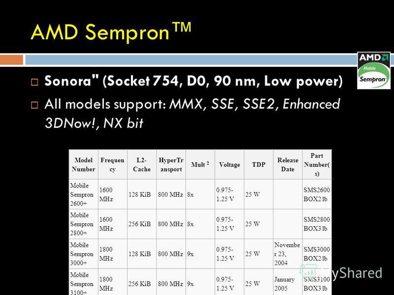AMD Sempron Sonora