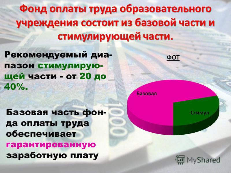 Фонд оплаты труда образовательного учреждения состоит из базовой части и стимулирующей части. Рекомендуемый диапазон стимулирую- щей части - от 20 до 40%. Базовая часть фон- да оплаты труда обеспечивает гарантированную заработную плату