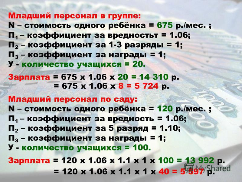 Младший персонал в группе: N – стоимость одного ребёнка = 675 р./мес. ; П 1 – коэффициент за вредность = 1.06; П 2 – коэффициент за 1-3 разряды = 1; П 3 – коэффициент за награды = 1; У - количество учащихся = 20. Зарплата = 675 х 1.06 х 20 = 14 310 р
