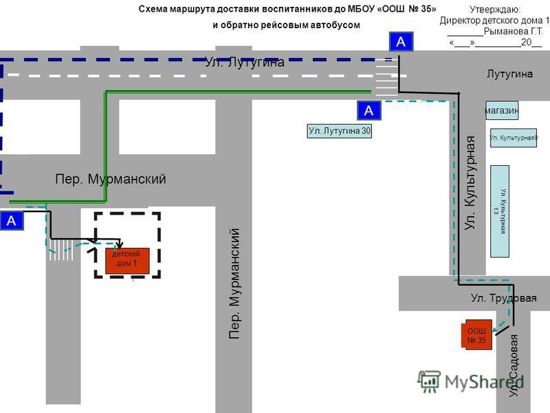 Схема маршрута доставки